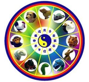 Год козы, символ и характеристика нового 2015 года