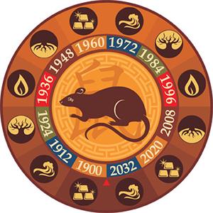 2015 год для Крысы
