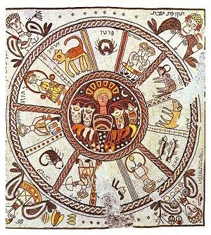 Религия и астрология