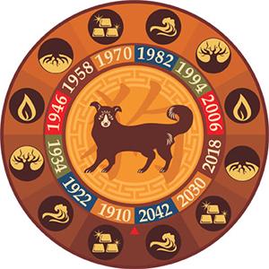 2015 год Овцы для Собаки
